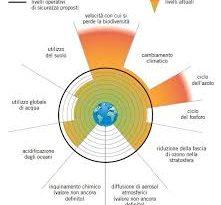 4,8 MILIARDI DI TONNELLATE DI EMISSIONI CLIMALTERANTI DERIVANO DALLO SPERPERO DI CIBO, CHE DETERMINA COSÌ UN EFFETTO DI CARESTIE ED EVENTI CLIMATICI ESTREMI A CATENA